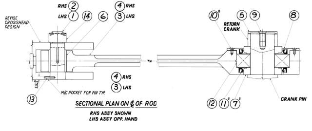 Steam Loco Design Our Work Connecting Rod Redesign